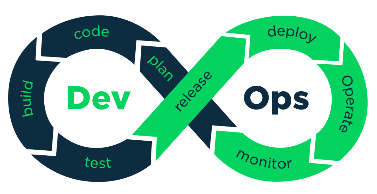 using devops in manufacturing
